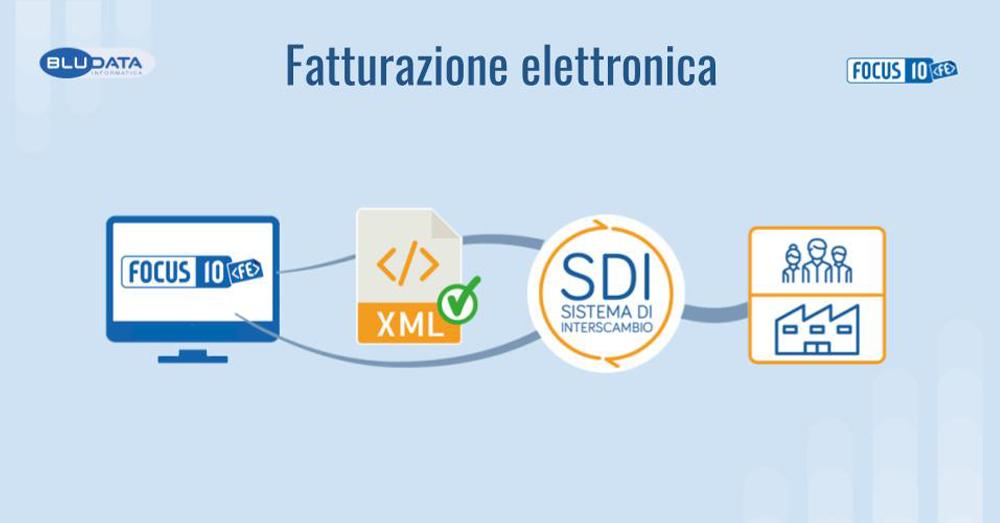 fattura-elettronica-2021