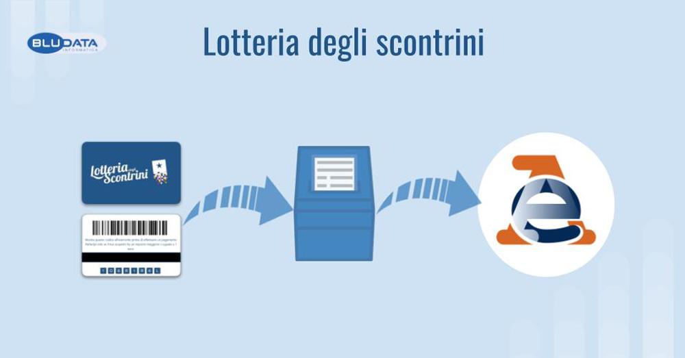 lotteria-degli-scontrini-2021